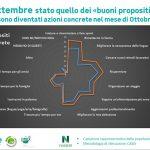 Gli abitanti italiani mettono al primo posto il risparmio agli altri obiettivi: lo rivela il secondo report dell'ONA