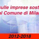 Milano consolida il primato per la nascita di imprese innovative e hi-tech