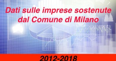 imprese innovative e hi-tech