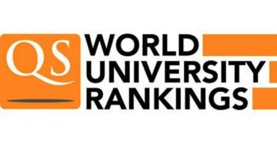 Qs World University Rankings 2019
