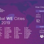Dell Women Enterpreneur Cities Index: Milano nella top 50