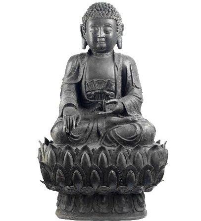 Gesti e posture buddhiste