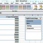 Excel, uno dei programmi più usati in Italia e nel Mondo: ecco perchè