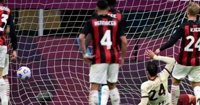 Milan Roma 3-3